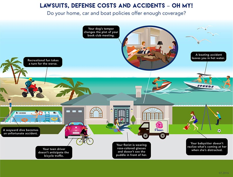 Lawsuits, Defense Costs, and Accidents - Oh My!