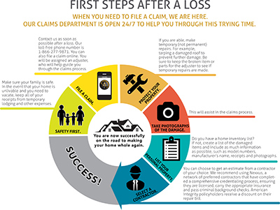 after-a-loss-infographic-final-for-web