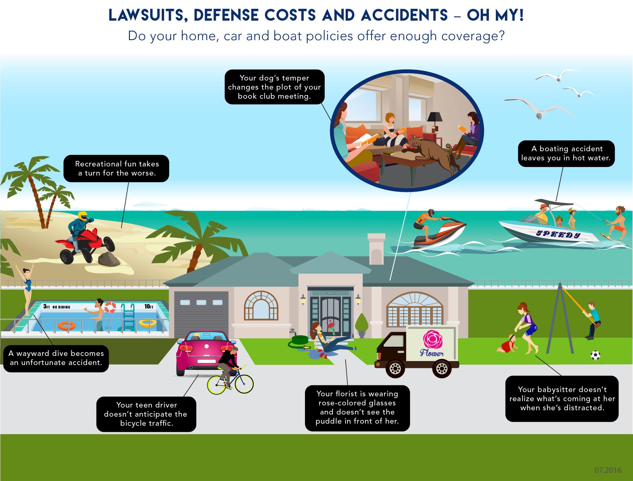 Multiple Florida Home Insurance Options | AIIG